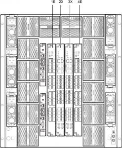 VMware IOMMU test with E9000 server – The Blog of DaimonGu